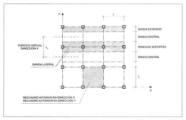 Real Decreto 2661/1998, de 11 de diciembre, por el que se aprueba la ...