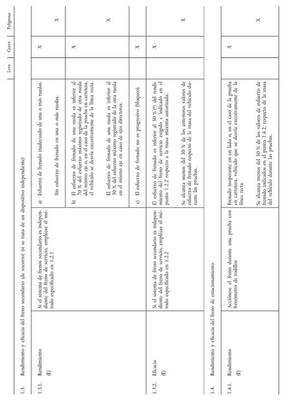 Directiva 2014/47/UE del Parlamento Europeo y del Consejo, de 3 de ...
