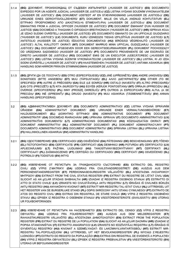 Reglamento (UE) 2016/1191 del Parlamento Europeo y del Consejo, de 6 ...