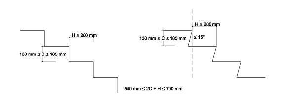 huella y contrahuella medidas minimas hydraulic actuators