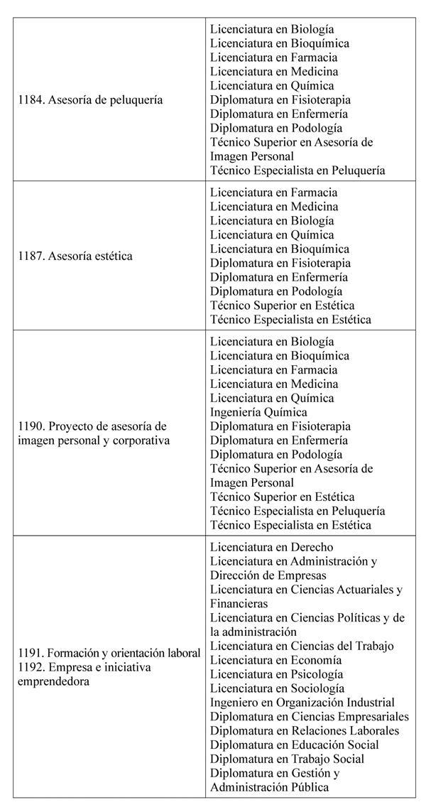 Decreto 27 2017 De 3 De Marzo Del Consell Por El Que Se