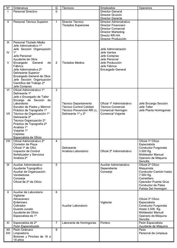 Resolución de 13 de octubre de 2015 de la oficina Territorial de ...