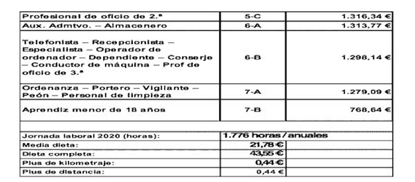 Calendario De 1976 Completo.Resolucion De 31 De Julio De 2018 De La Consejeria De