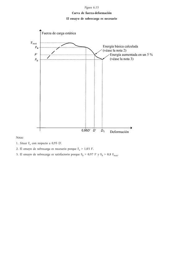 Reglamento Delegado (UE) nº 1322/2014 de la Comisión, de 19 de ...