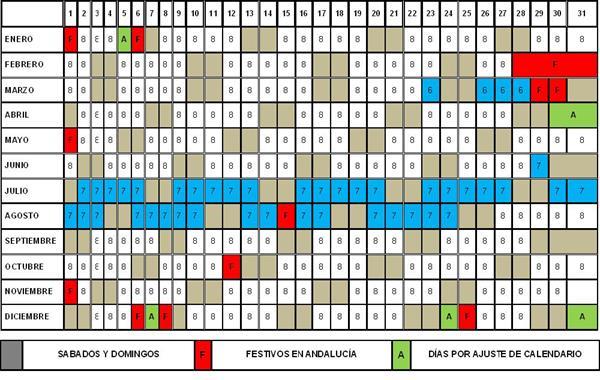 Calendario Laboral De La Construccion.Resolucion De 26 De Diciembre De 2017 De La Delegacion Territorial