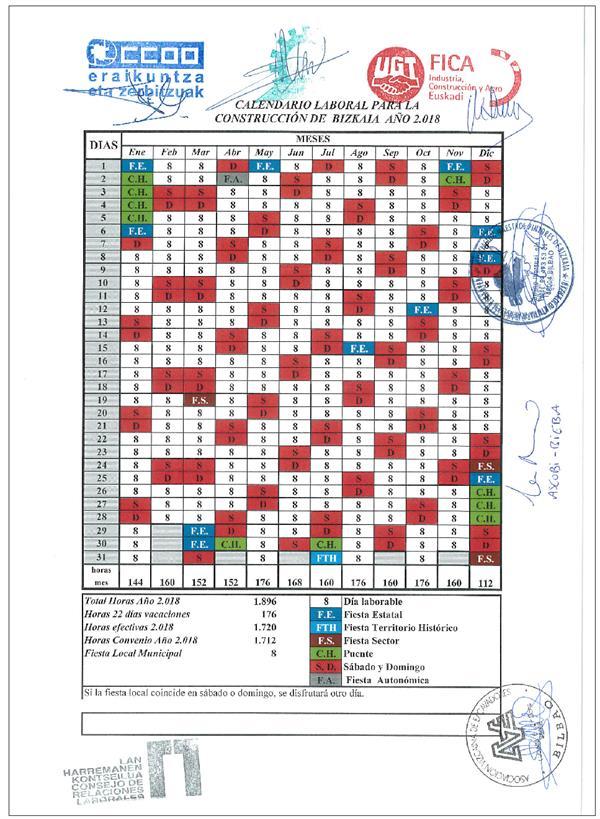 Calendario Laboral Gipuzkoa 2019.Resolucion De 21 De Noviembre De 2017 Del Delegado Territorial De