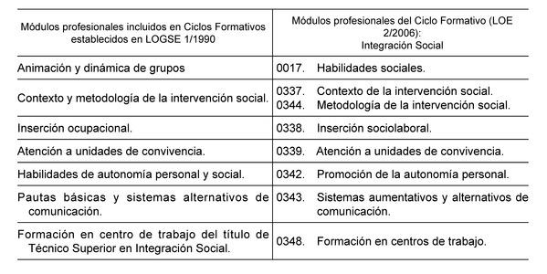 Real Decreto 1074 2012 De 13 De Julio Por El Que Se