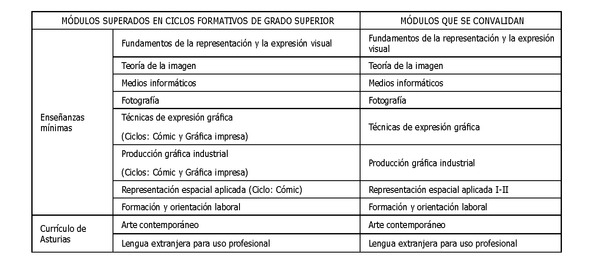 Decreto 78 2013 De 25 De Septiembre Por El Que Se