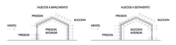 Real decreto 314 2006 de 17 de marzo por el que se aprueba el c digo t cnico de la edificaci n - Barlovento y sotavento ...