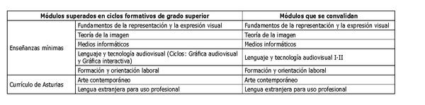 Decreto 79 2013 De 25 De Septiembre Por El Que Se