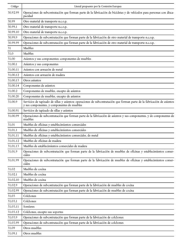Reglamento (UE) nº 1209/2014 de la Comisión, de 29 de octubre de ...