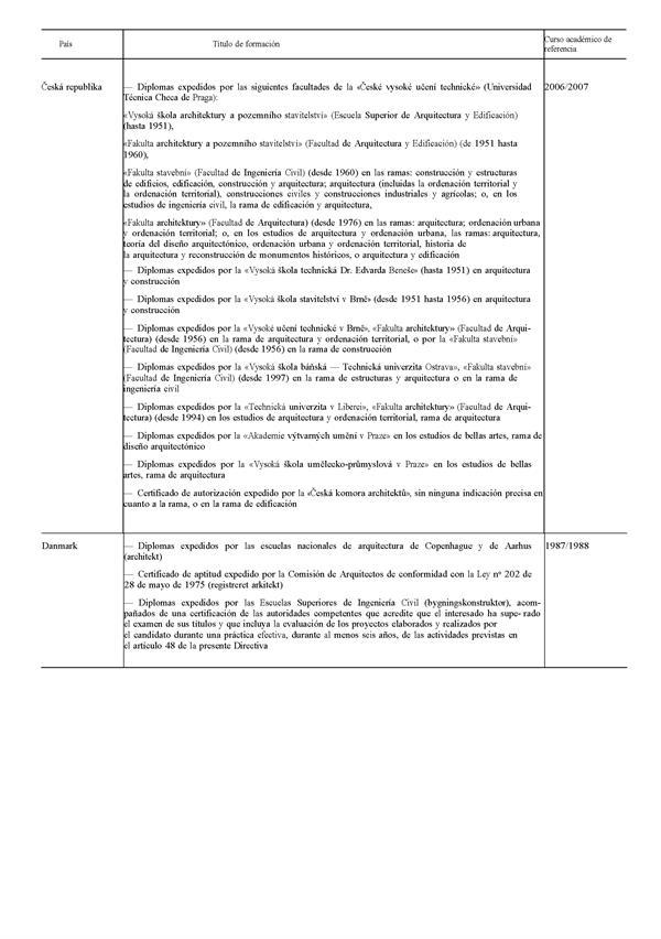 Real Decreto 581/2017, de 9 de junio, por el que se incorpora al ...