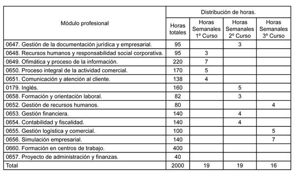 Decreto 43 2013 De 25 07 2013 Por El Que Se Establece El
