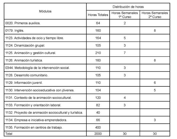 Decreto 52 2014 De 03 07 2014 Por El Que Se Establece El