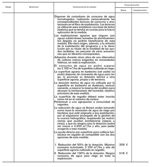 real decreto ley 2 2006 de 10 de febrero:
