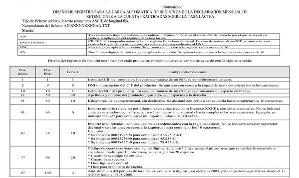 Decreto 158/2007, de 21 de julio, por el que se regula en