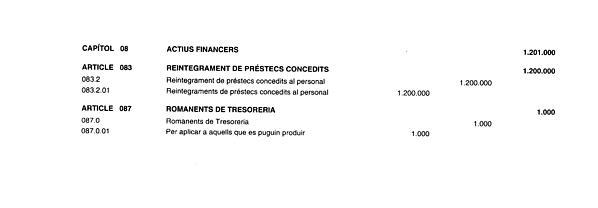 de la ley 14 2000 de 29 de diciembre: