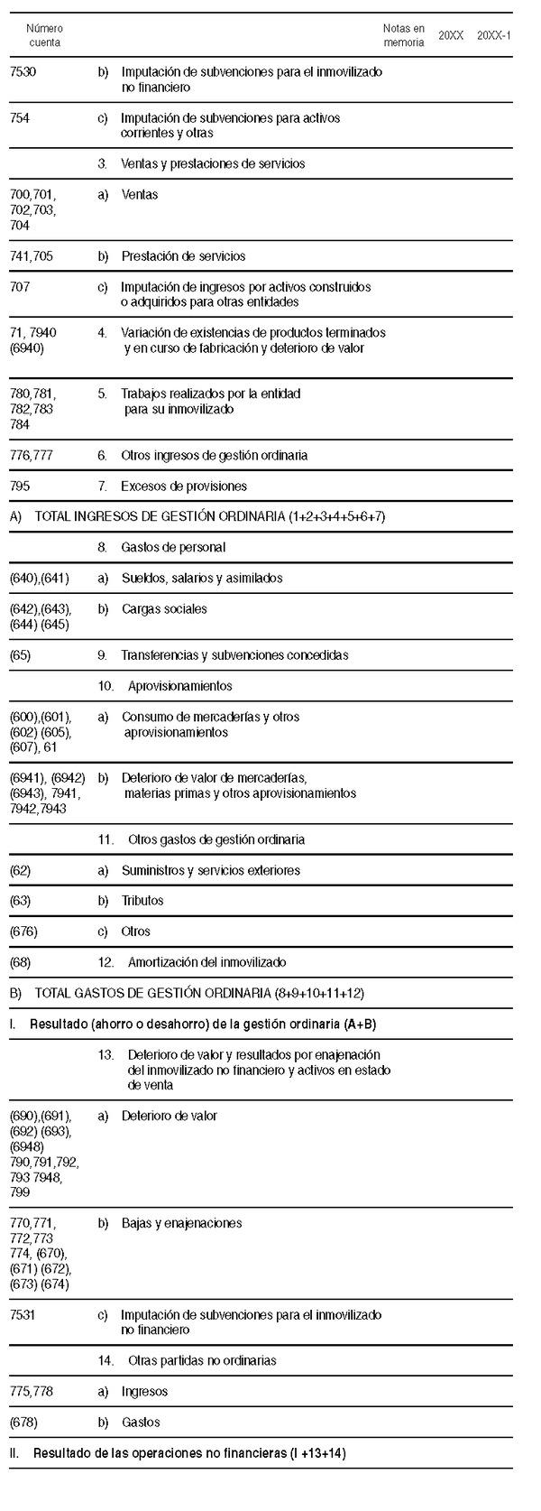 DECRETO FORAL de la Diputación Foral de Bizkaia 139/2015, de 28 de ...