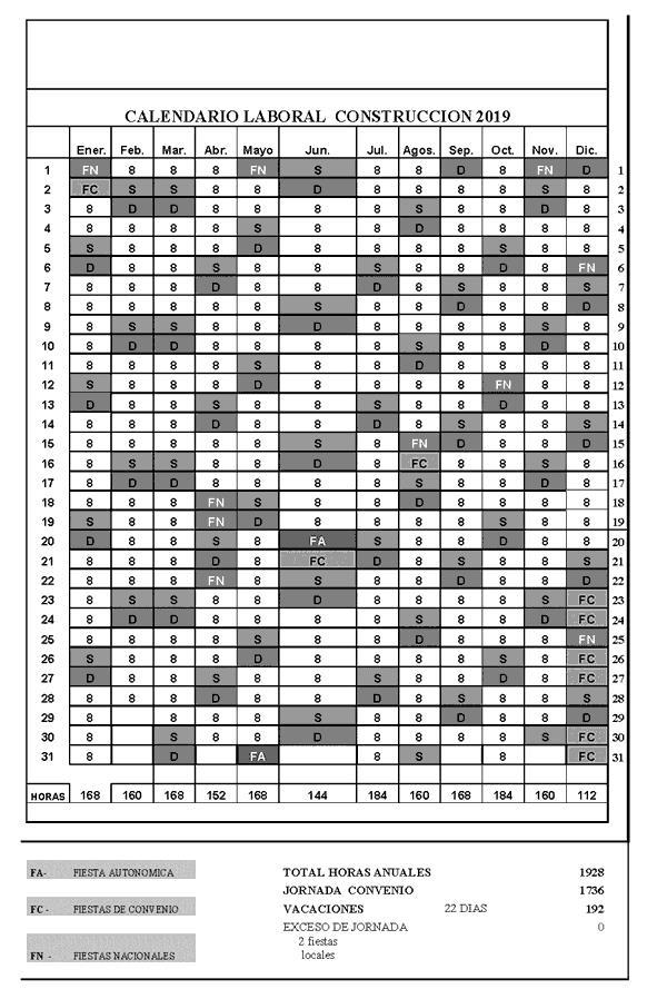 Calendario Laboral De La Construccion 2019.Resolucion De 20 De Noviembre De 2018 De La Consejeria De Economia