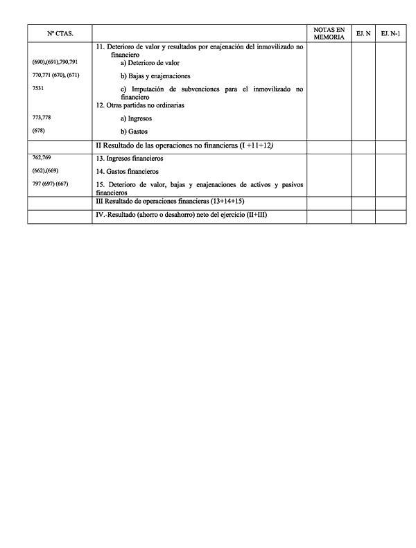 Compra De Utiles De Oficina Asiento Contable.Resolucion De 10 De Octubre De 2018 De La Intervencion