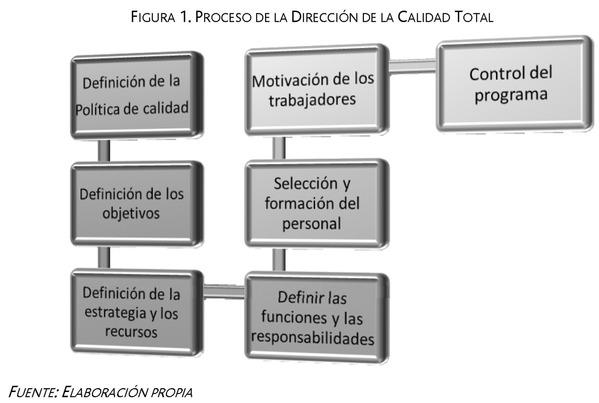 Direccion definicion matematica