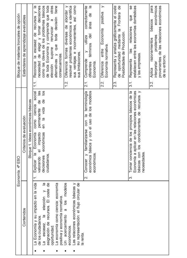 Decreto 40/2015, de 15/06/2015, por el que se establece el currículo ...