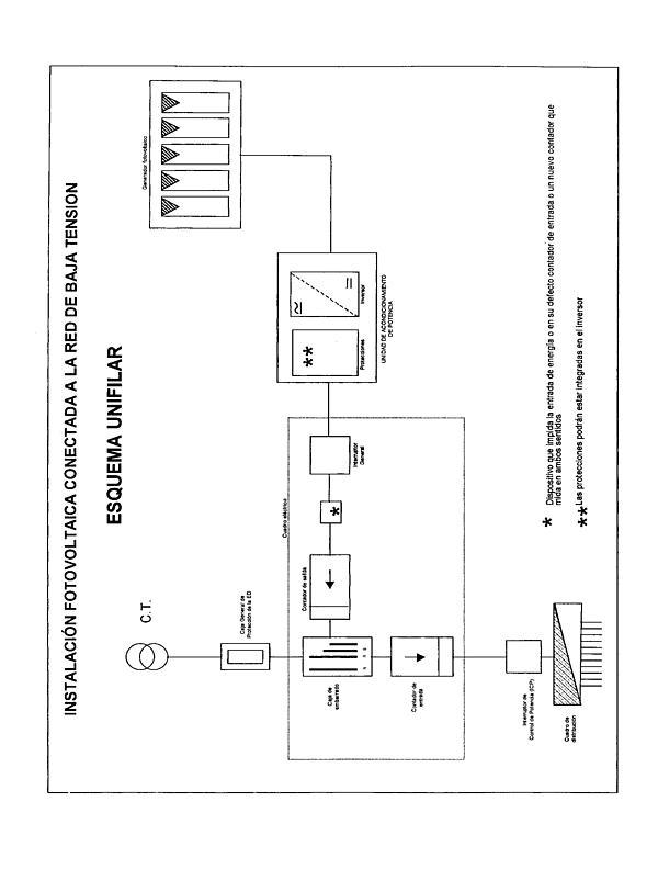 Resolucin de 31 de mayo de 2001 de la direccin general de for Instalacion fotovoltaica conectada a red