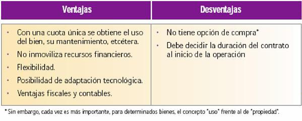 leasing ventajas: