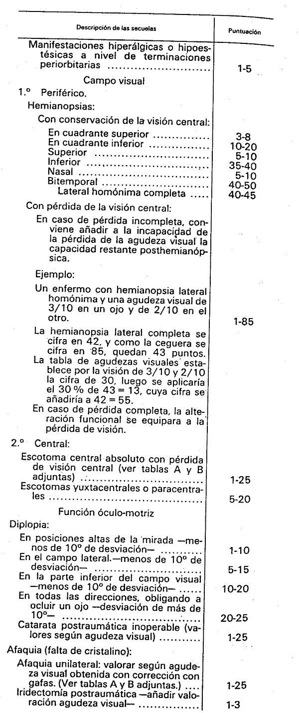 ley 3 2004 de ordenacion y:
