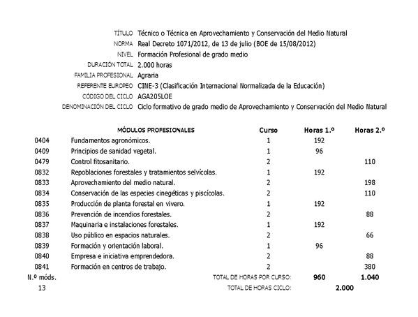 Decreto 96 2014 De 22 De Octubre Por El Que Se Establece