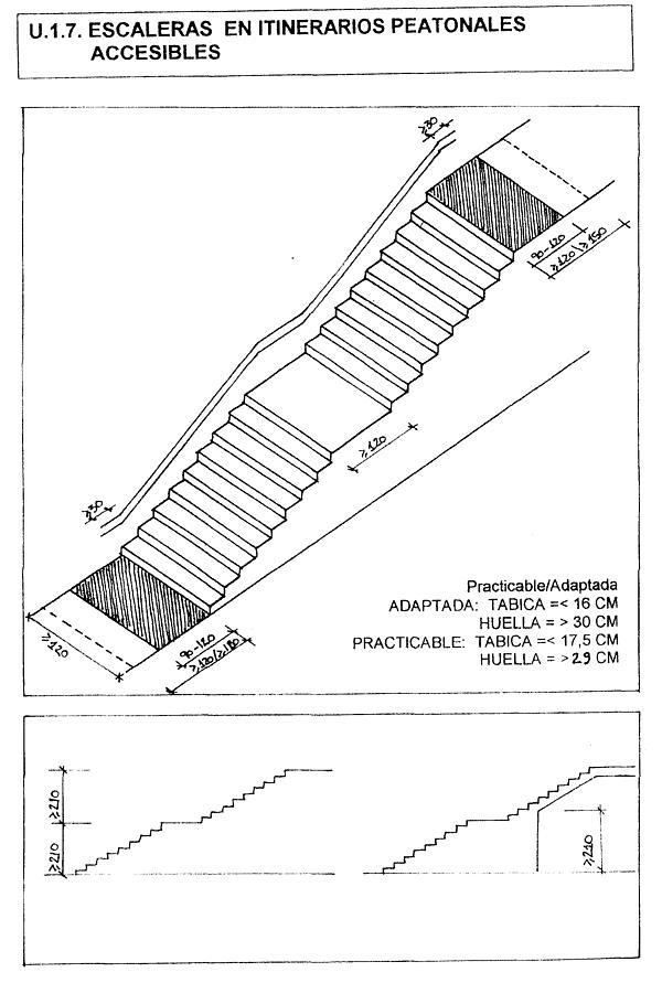 Decreto 8 2003 de 28 de enero por el que se aprueba el for Dimensiones de escaleras