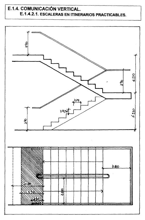 Aseo Adaptado Dimensiones:ASEOS ACCESIBLES