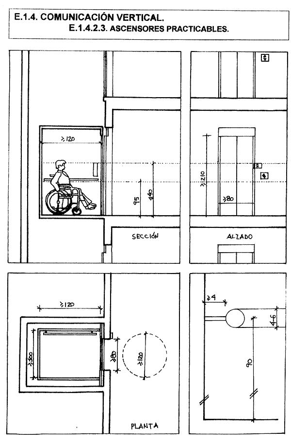 Aseo minusvalidos dimensiones inspiraci n para el dise o for Medidas aseo minusvalidos