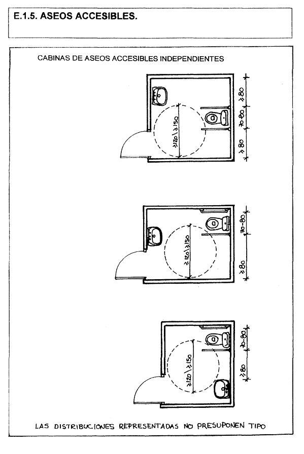 Baño Minusvalidos Cte:Decreto 8/2003, de 28 de enero, por el que se aprueba el Reglamento de