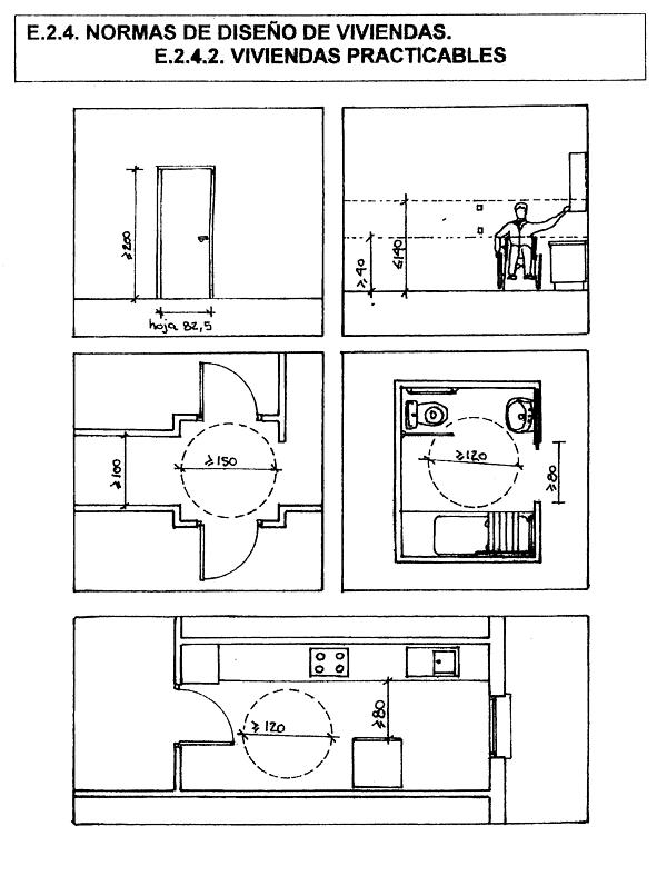 Requisitos Baño Minusvalidos:Decreto 8/2003, de 28 de enero, por el que se aprueba el Reglamento de