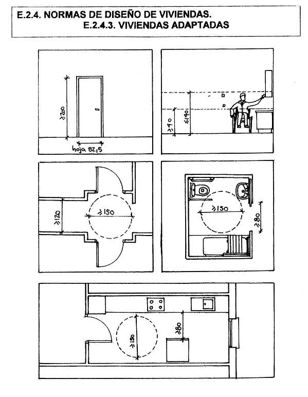 aseo adaptado dimensiones ~ dikidu.com - Aseo Adaptado A Minusvalidos Medidas