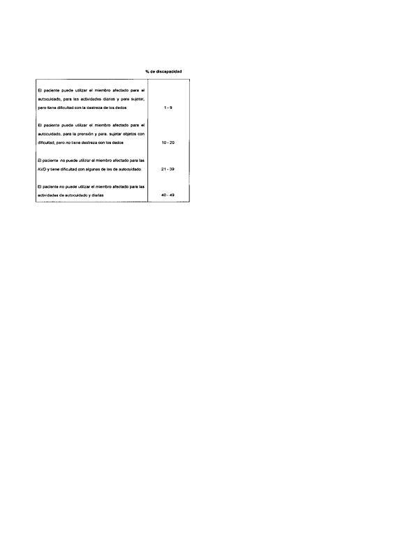 Real Decreto 1971/1999, de 23 de diciembre, de procedimiento para el ...