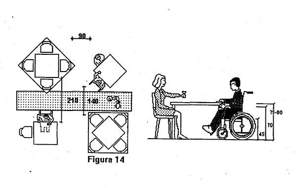 Decreto 19 1999 de 9 de febrero del gobierno de arag n for Medidas antropometricas para discapacitados