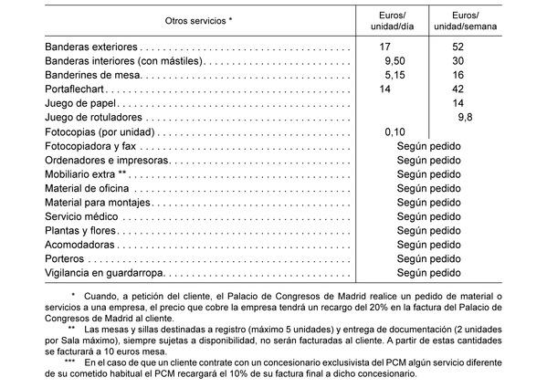 Resolucin de 5 de abril de 2011 del instituto de turismo for Presupuesto de limpieza de oficinas