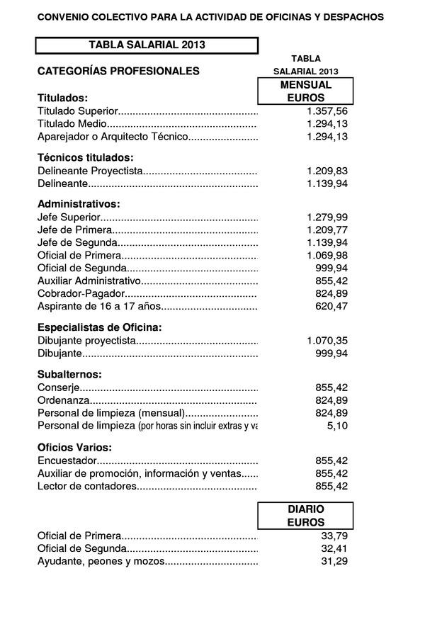 Resolucin de 12 de junio de 2013 de la consejera de for Convenio colectivo oficinas y despachos pontevedra