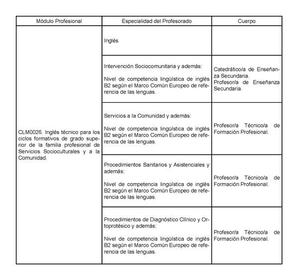 Decreto 102 2014 De 18 09 2014 Por El Que Se Establece El