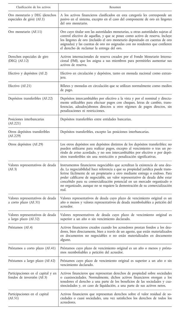 Reglamento (UE) nº 549/2013 del Parlamento Europeo y del Consejo ...