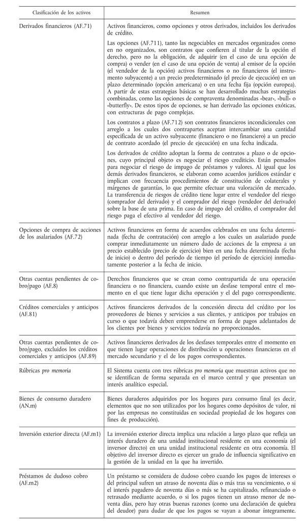 Reglamento (UE) nº 549/2013 del Parlamento Europeo y del Consejo, de ...