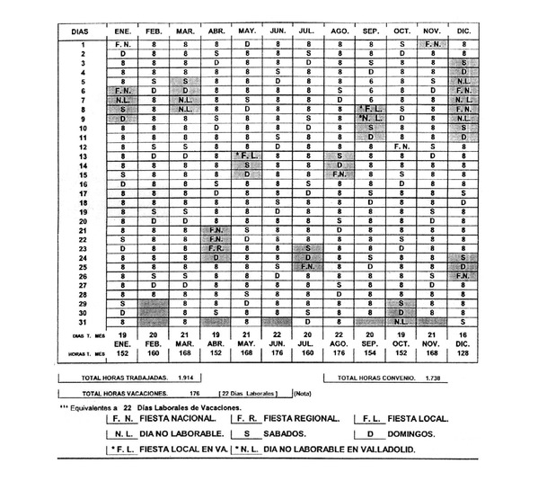 Calendario Laboral Valladolid.Resolucion De 20 De Diciembre De 2010 De La Oficina Territorial De