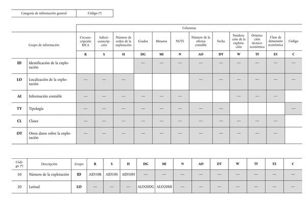 Reglamento De Ejecución Ue 2015220 De La Comisión De 3 De