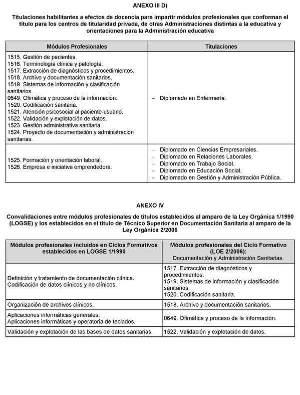 Real Decreto 768 2014 De 12 De Septiembre Por El Que Se