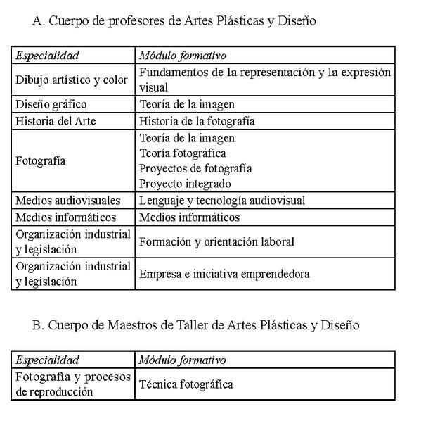 Decreto 126 2013 De 20 De Septiembre Del Consell Por El