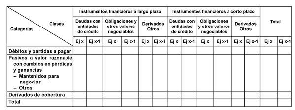 instrumentos financieros de corto plazo Finanzas de corto plazo tareas: los instrumentos financieros de efectivo son instrumentos financieros cuyo valor se determina directamente por los mercados.