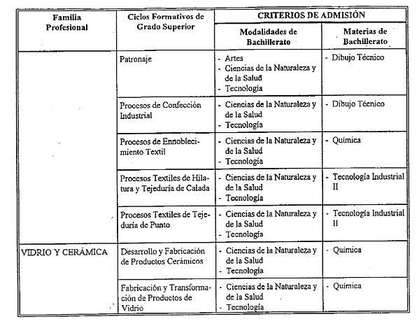 Real Decreto 777 1998 De 30 De Abril Por El Que Se