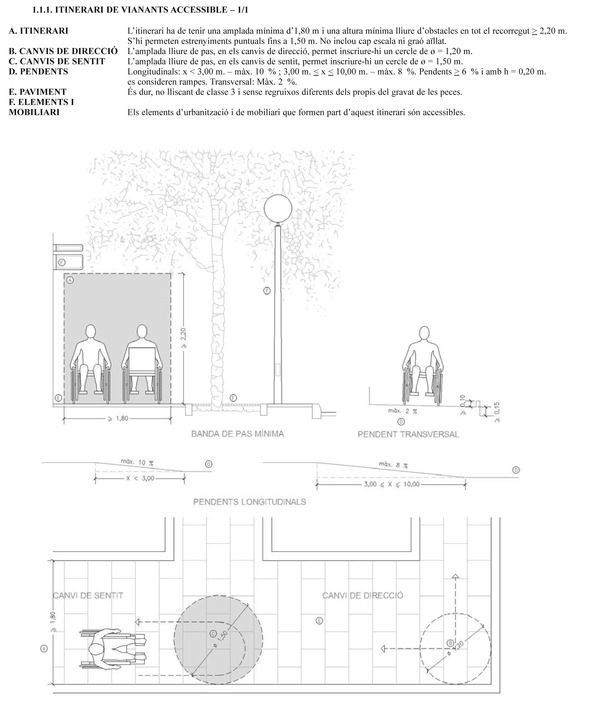 Medidas Baño Adaptado Minusvalidos:Disposiciones sobre edificaciones de uso público de titularidad
